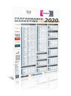 Ranking Performance-Marketing 2020