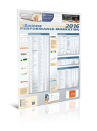 Ranking Performance-Marketing 2016